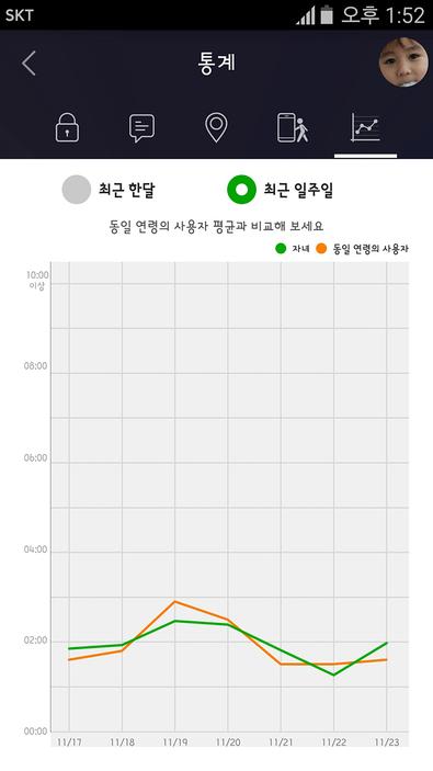 사용예시. 통계 화면 이미지