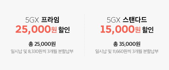5GX 프라임 75,000원 할인, 총 75,000원 일시납 및 25,000원씩 3개월 분할납부/5GX 스탠다드 45,000원 할인, 총 105,000원 일시납 및 35,000원씩 3개월 분할납부